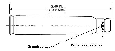 Blank – amunicja ślepa  do symulacji