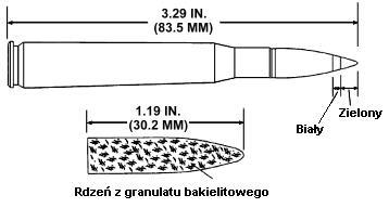 Frangible - rozpryskowy